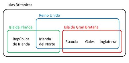 reino unido gran bretana irlanda escocia gales inglaterra diario londinense