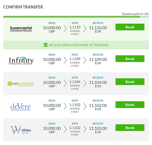currencytransfer transferencias internacionales economicasr
