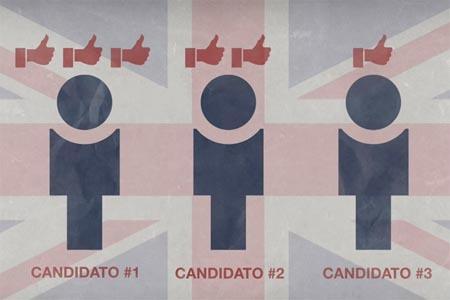 guia elecciones britanicas reino unido